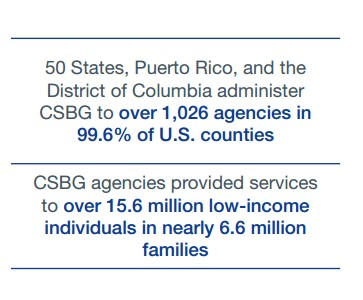 number of agencies