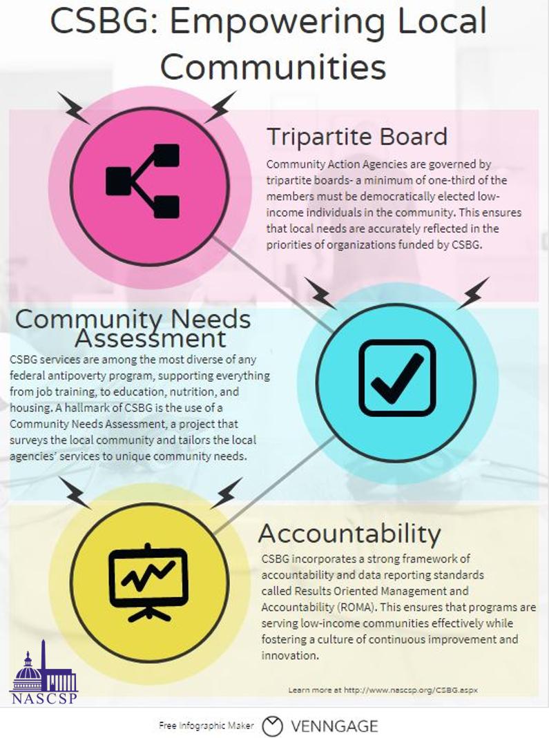 Empowering communities_branded