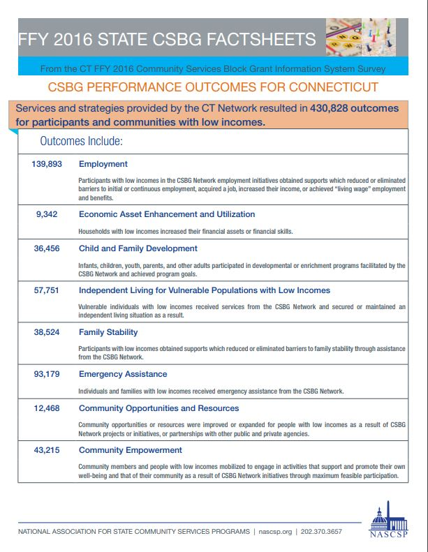 Outcomes-Fact sheet